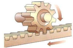 Mecanismo de piñón-cremallera